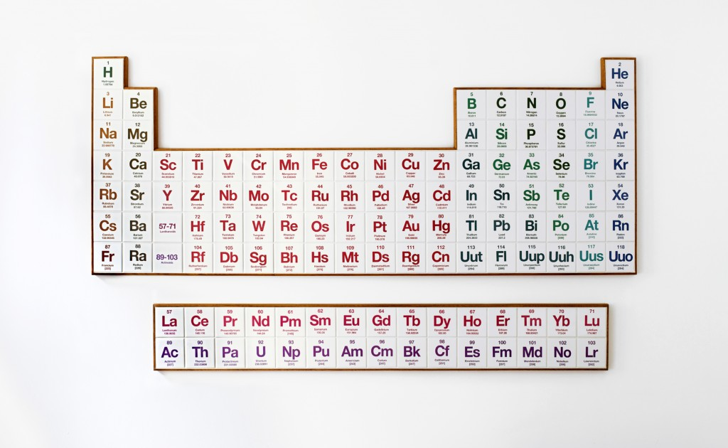 h&c Periodic Table Narrow Lens