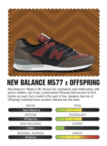 Sneakers_Trump_Cards_NB