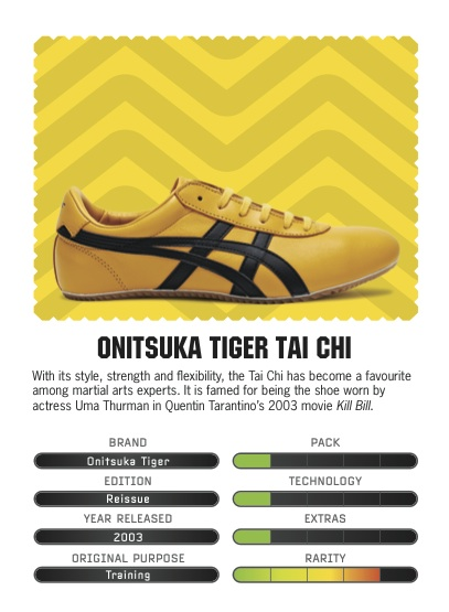 Sneakers_Trump_Cards_Onitsuka