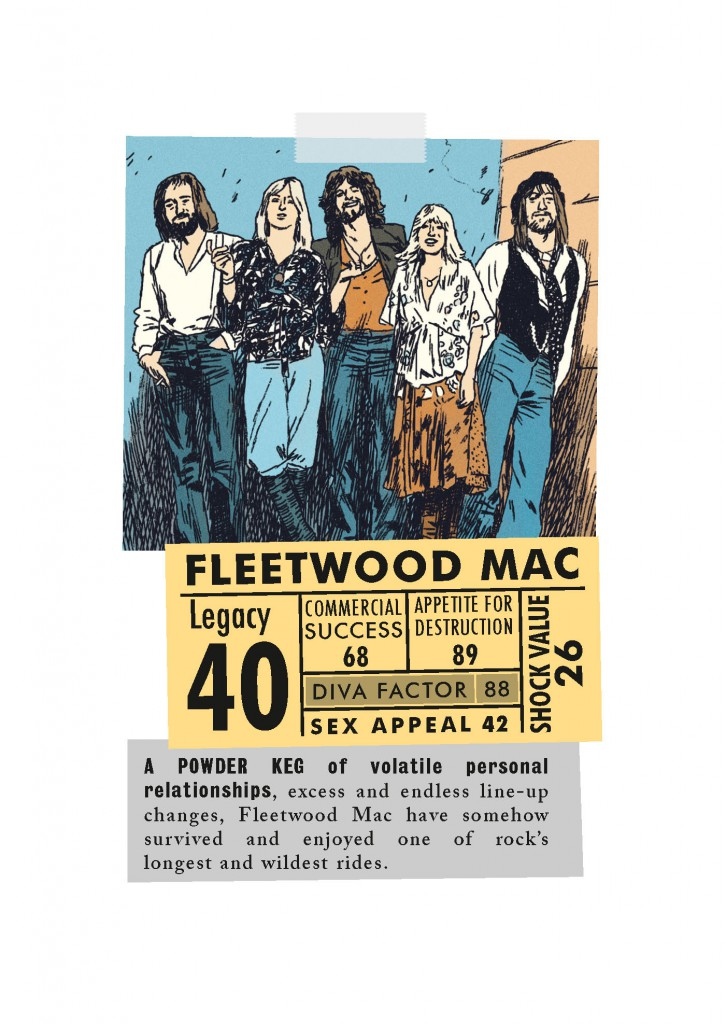 FleetwoodMac_Card